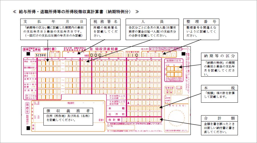 給与所得・源泉所得税の所得税徴収高計算書類(納期特例分) 国税庁