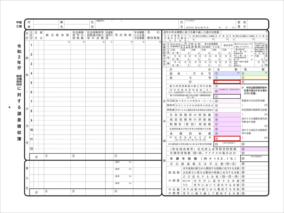 【源泉徴収簿】給料・手当等と賞与等の合計金額/所得税控除額の合計額