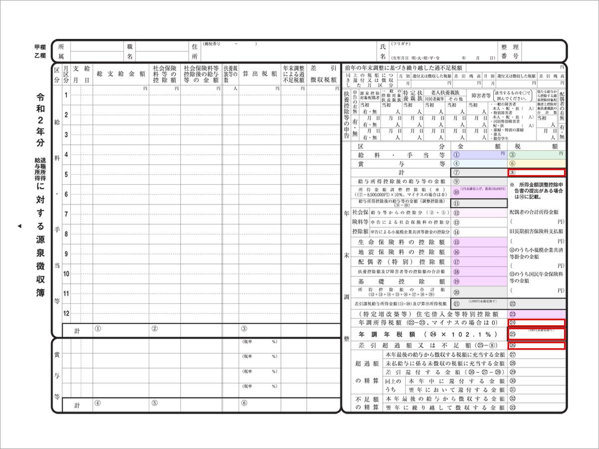【源泉徴収簿】年調所得税額/年調年税額/差引超過額又は不足額